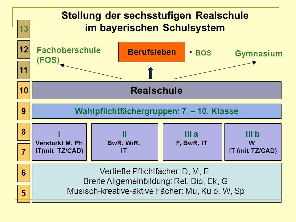 Stellung der sechsstufigen Realschule im bayerischen Schulsystem