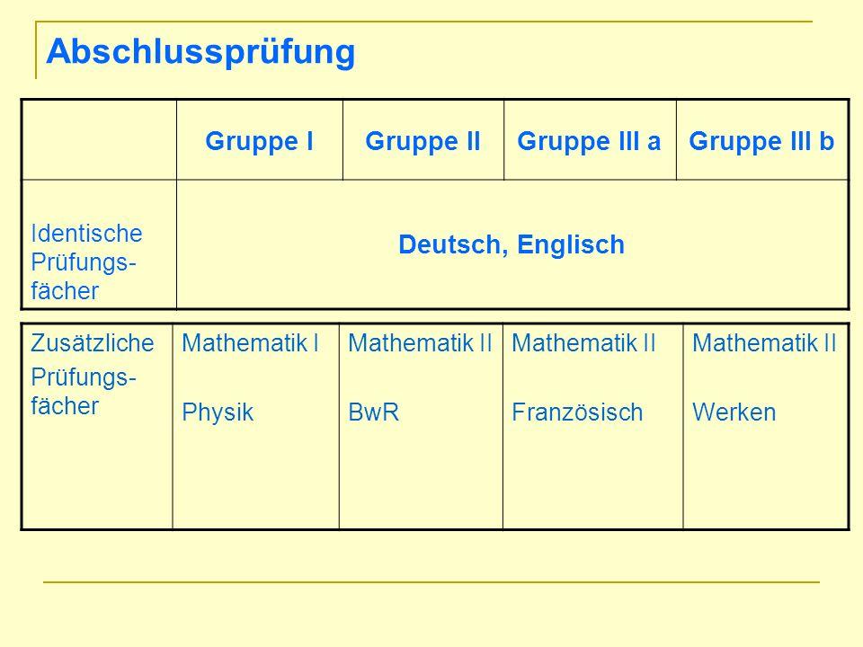 Abschlussprüfung Gruppe I Gruppe II Gruppe III a Gruppe III b