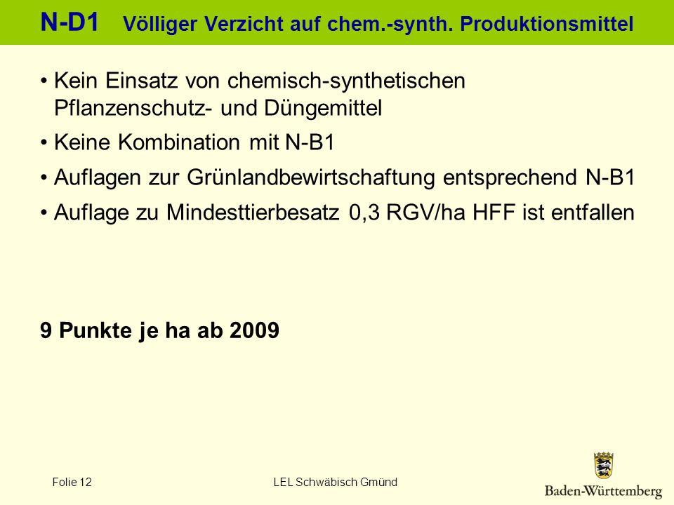 N-D1 Völliger Verzicht auf chem.-synth. Produktionsmittel