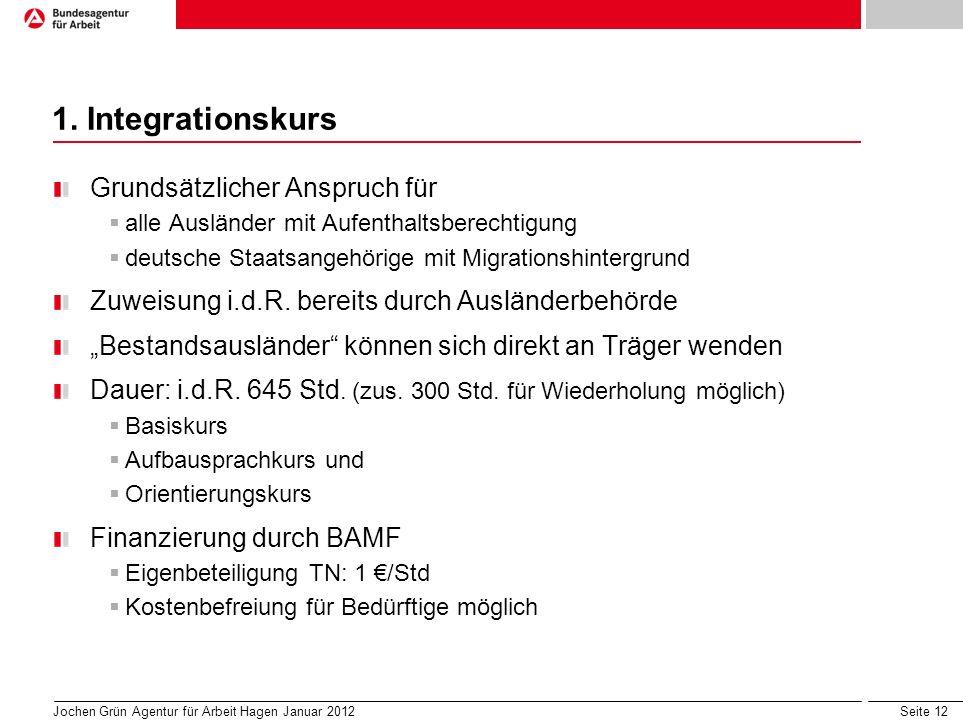 1. Integrationskurs Grundsätzlicher Anspruch für