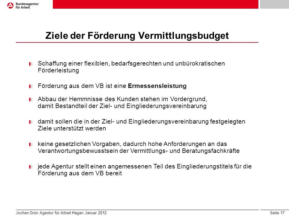 Ziele der Förderung Vermittlungsbudget