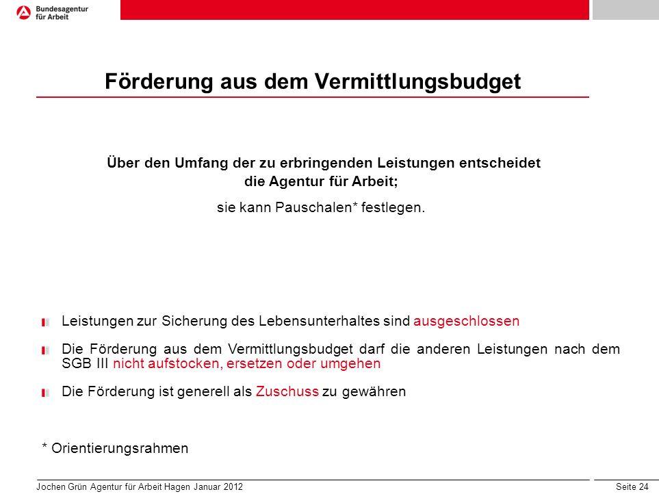 Förderung aus dem Vermittlungsbudget