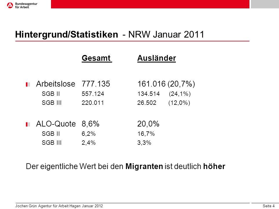 Hintergrund/Statistiken - NRW Januar 2011