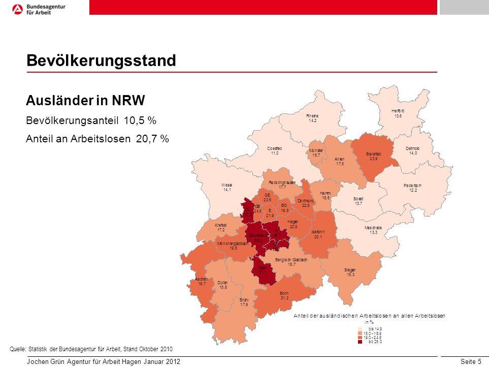Bevölkerungsstand Ausländer in NRW Bevölkerungsanteil 10,5 %