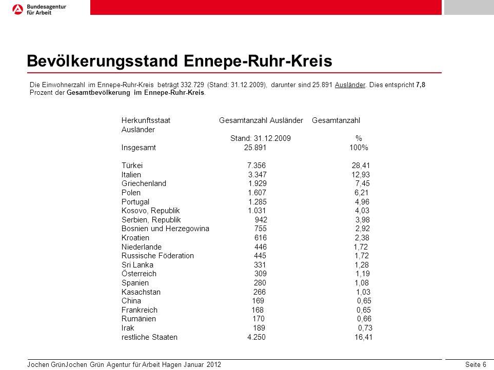 Bevölkerungsstand Ennepe-Ruhr-Kreis