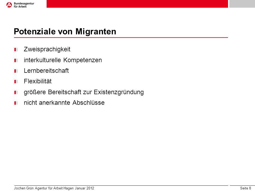 Potenziale von Migranten