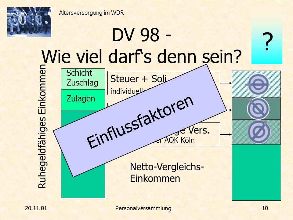 DV 98 - Wie viel darf's denn sein