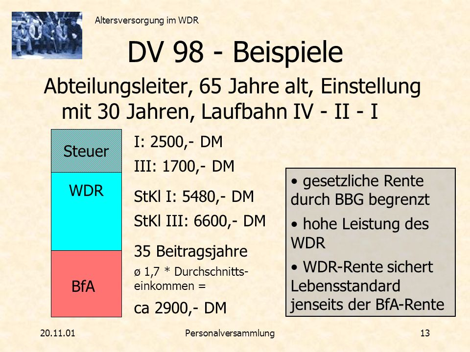 DV 98 - Beispiele Abteilungsleiter, 65 Jahre alt, Einstellung mit 30 Jahren, Laufbahn IV - II - I. Steuer.