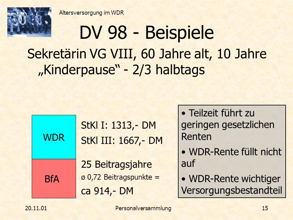 """DV 98 - Beispiele Sekretärin VG VIII, 60 Jahre alt, 10 Jahre """"Kinderpause - 2/3 halbtags. Teilzeit führt zu geringen gesetzlichen Renten."""