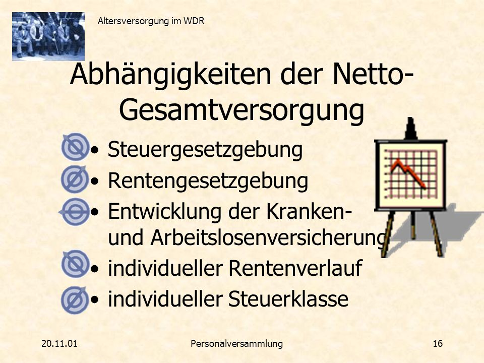 Abhängigkeiten der Netto-Gesamtversorgung