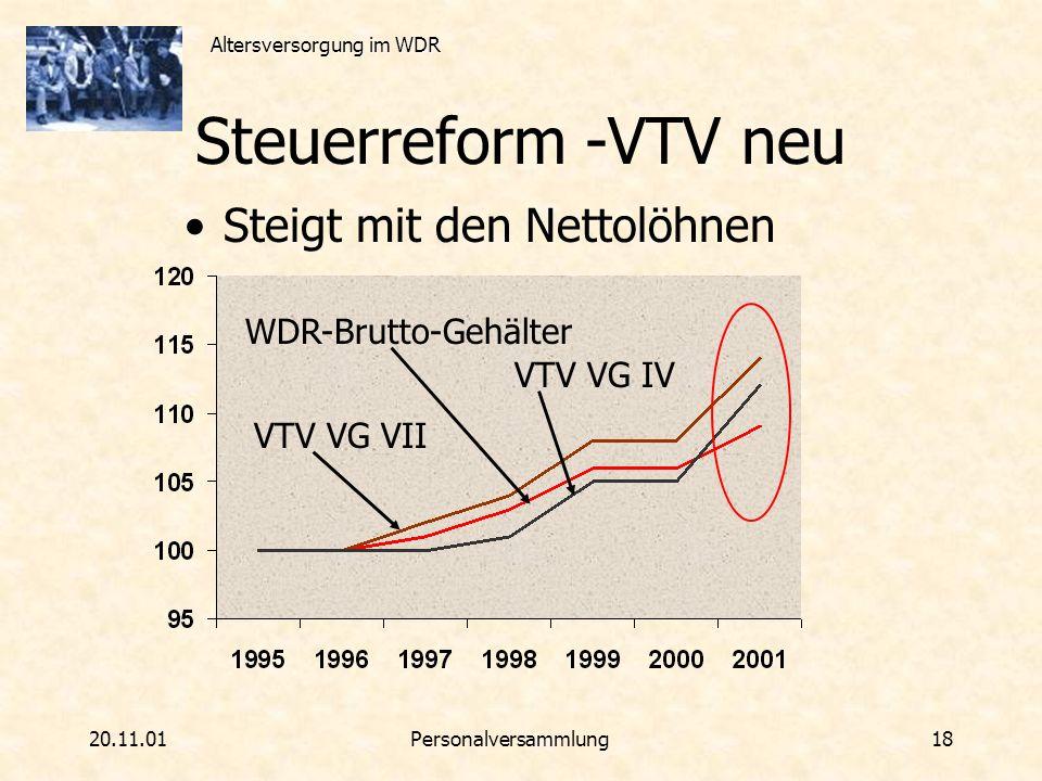 Steuerreform -VTV neu Steigt mit den Nettolöhnen WDR-Brutto-Gehälter
