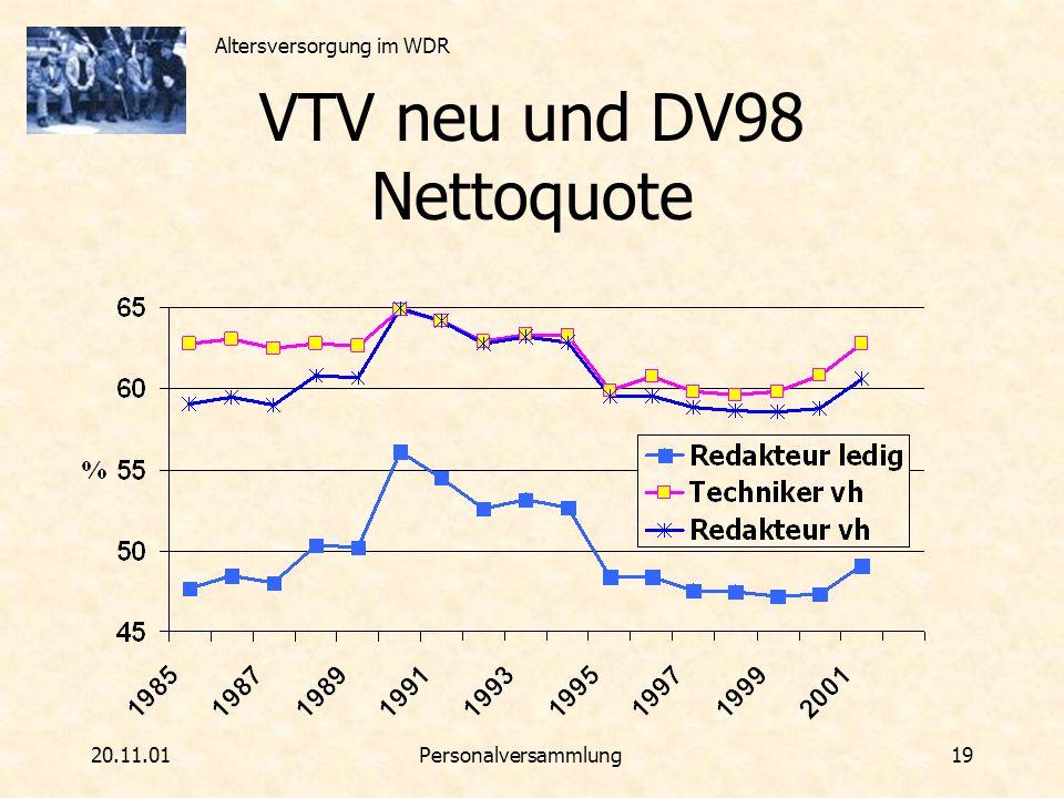 VTV neu und DV98 Nettoquote
