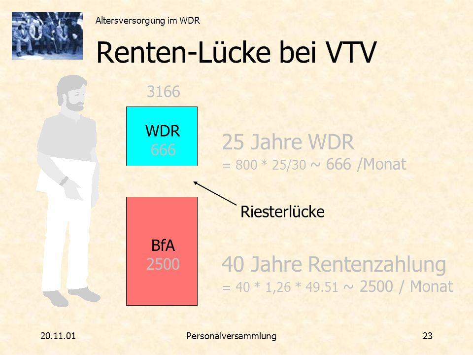 Renten-Lücke bei VTV 25 Jahre WDR 40 Jahre Rentenzahlung 3166 WDR 666