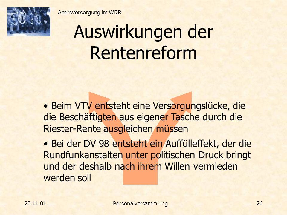 Auswirkungen der Rentenreform