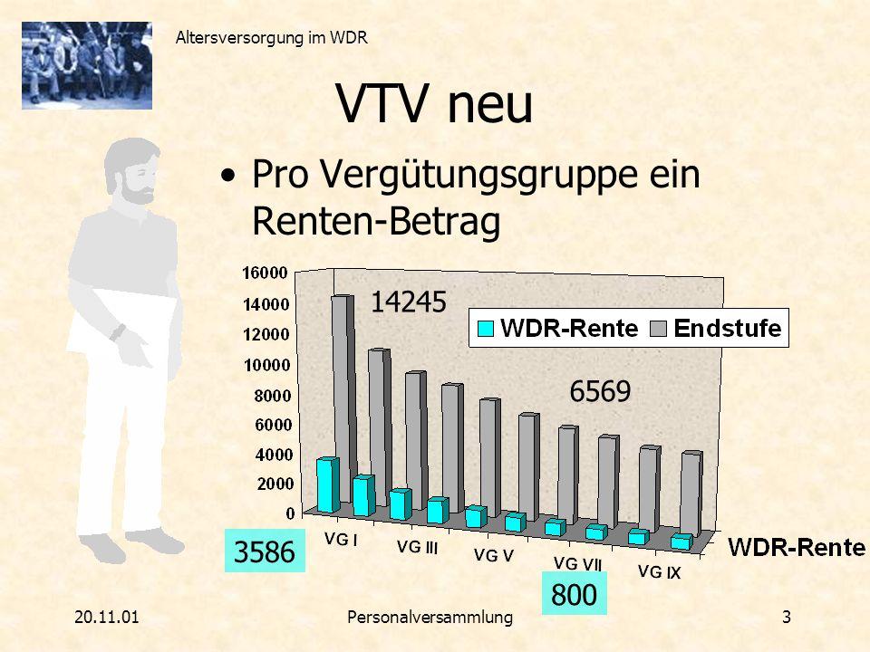VTV neu Pro Vergütungsgruppe ein Renten-Betrag 14245 6569 3586 800