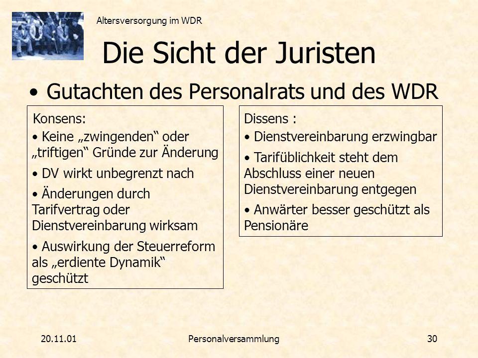 Die Sicht der Juristen Gutachten des Personalrats und des WDR