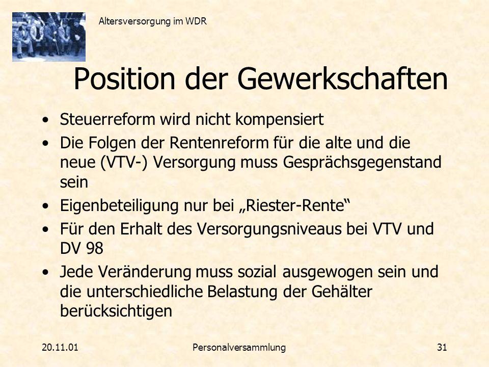 Position der Gewerkschaften