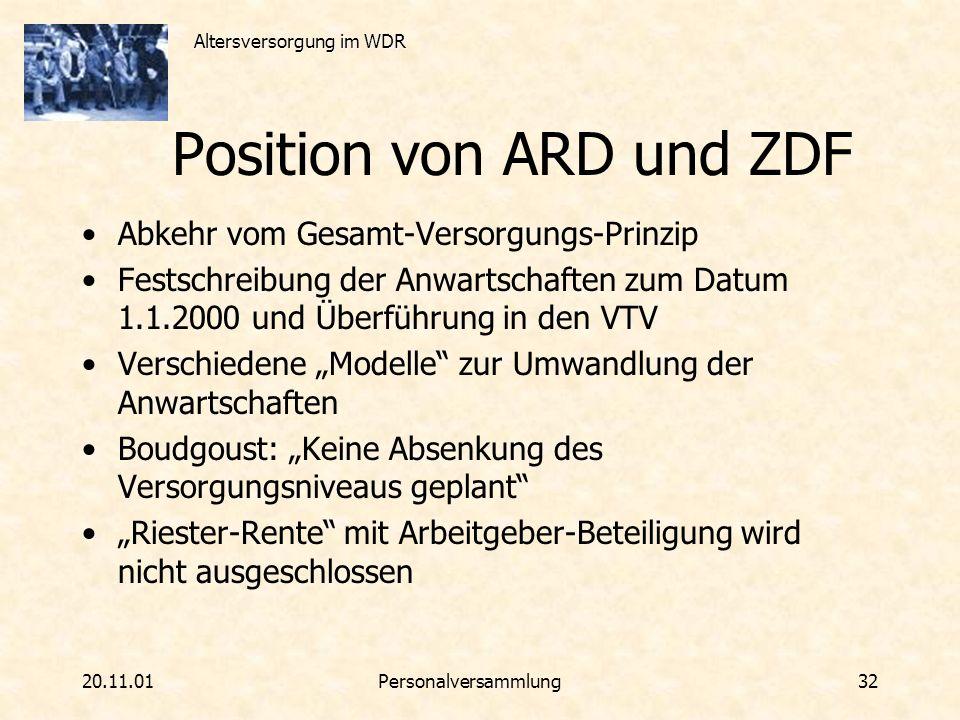 Position von ARD und ZDF