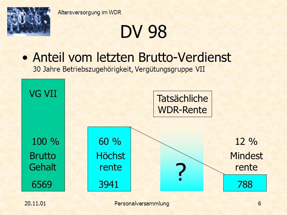 Tatsächliche WDR-Rente