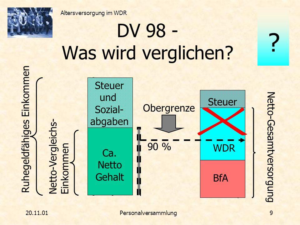 DV 98 - Was wird verglichen