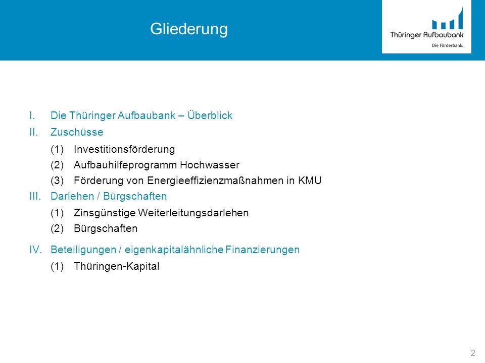 Gliederung Die Thüringer Aufbaubank – Überblick Zuschüsse