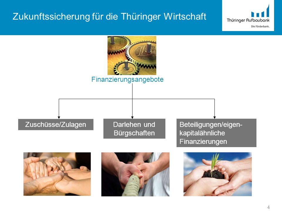 Zukunftssicherung für die Thüringer Wirtschaft