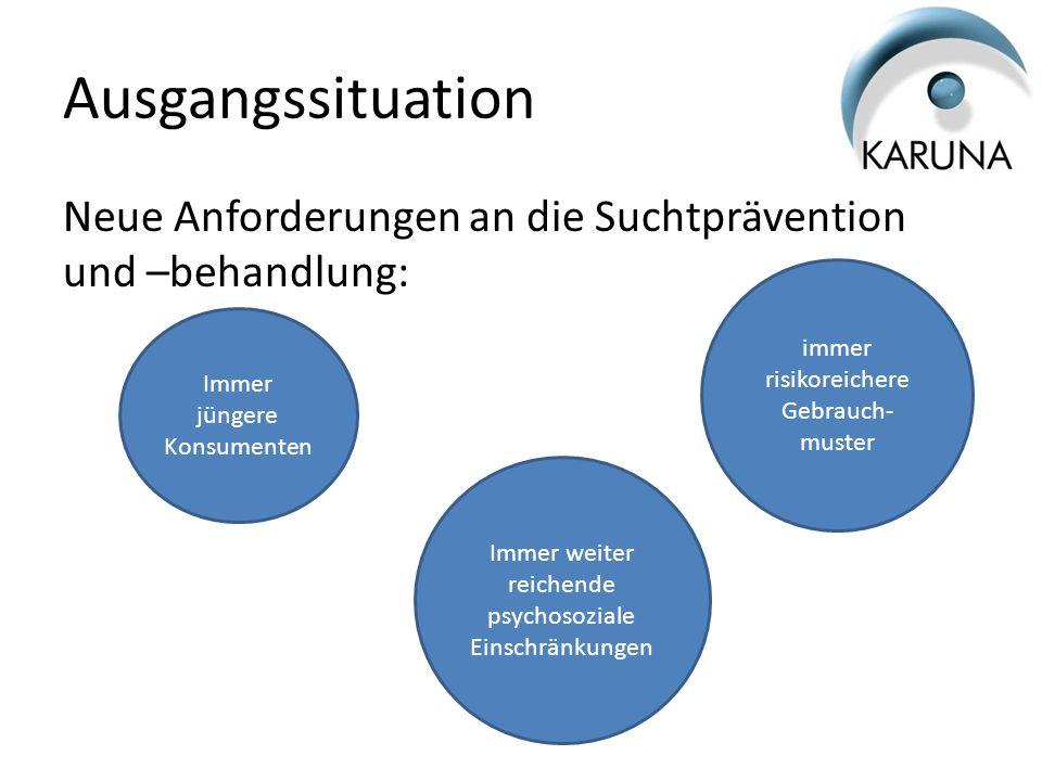 Ausgangssituation Neue Anforderungen an die Suchtprävention und –behandlung: immer risikoreichere Gebrauch-muster.