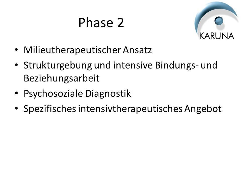 Phase 2 Milieutherapeutischer Ansatz