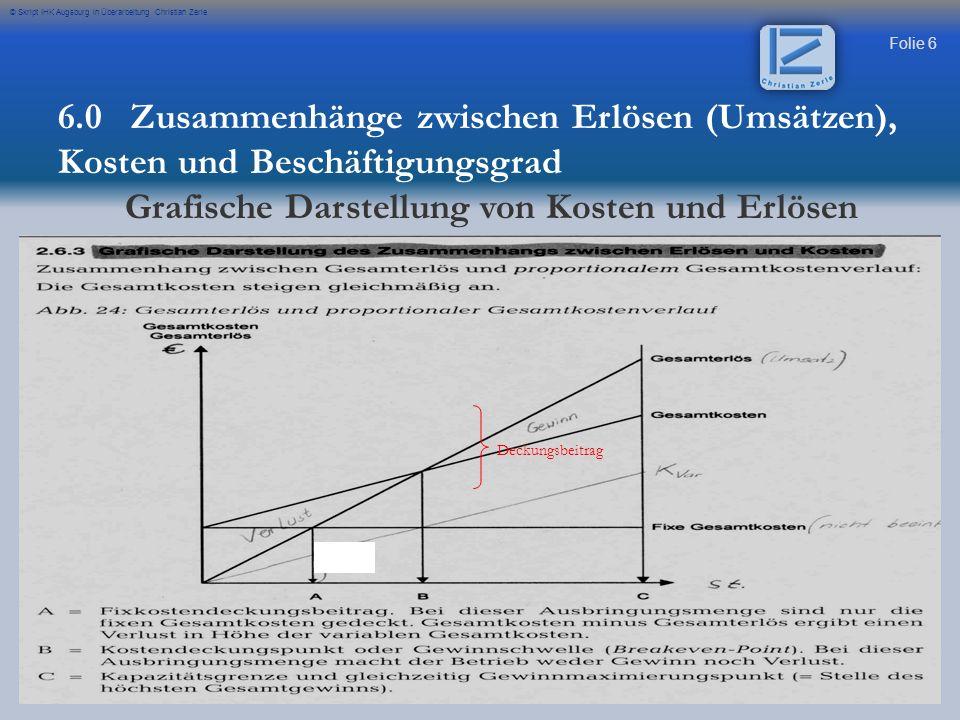 Grafische Darstellung von Kosten und Erlösen