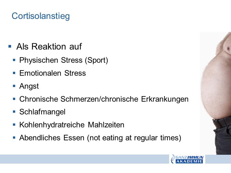 Cortisolanstieg Als Reaktion auf Physischen Stress (Sport)