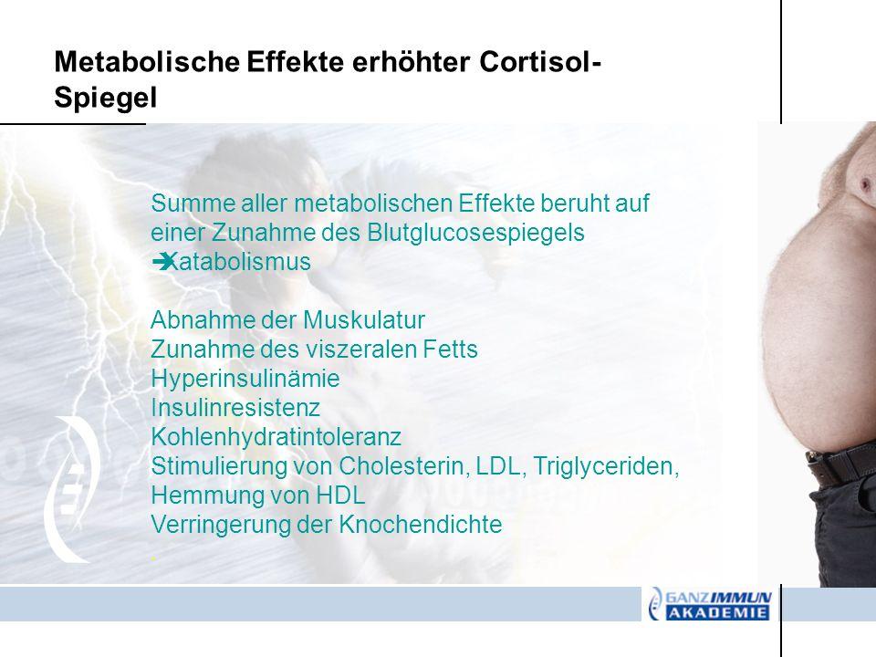 Metabolische Effekte erhöhter Cortisol-Spiegel