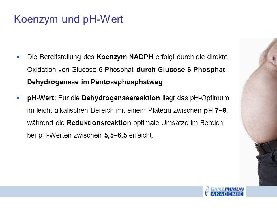 Koenzym und pH-Wert