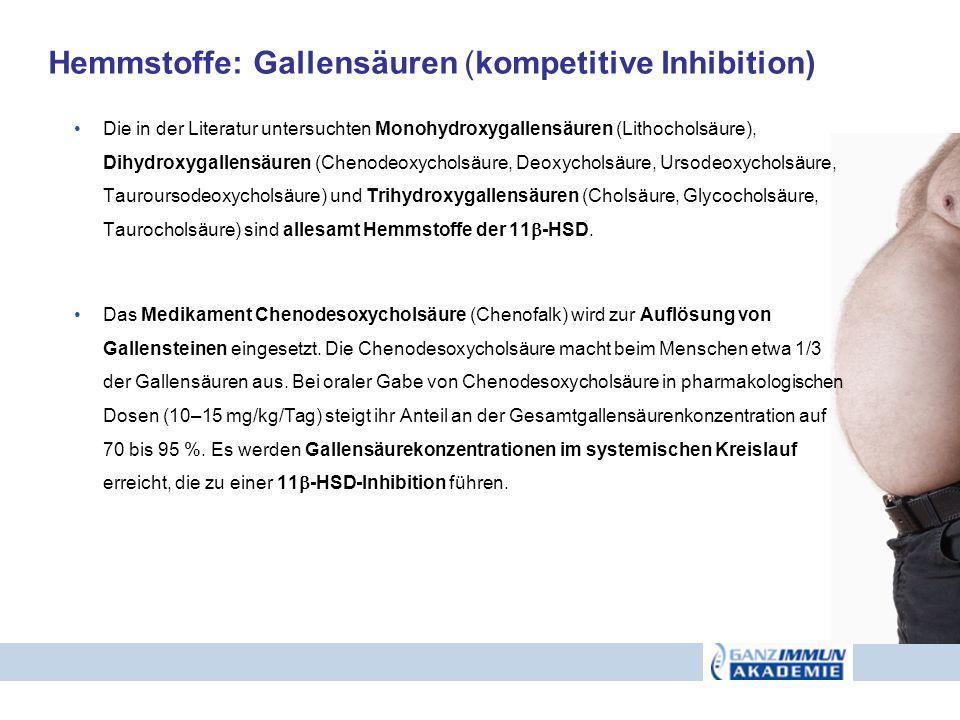 Hemmstoffe: Gallensäuren (kompetitive Inhibition)