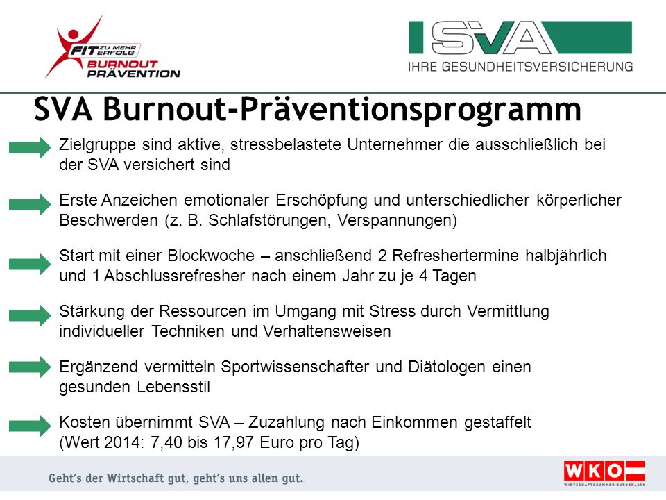 SVA Burnout-Präventionsprogramm