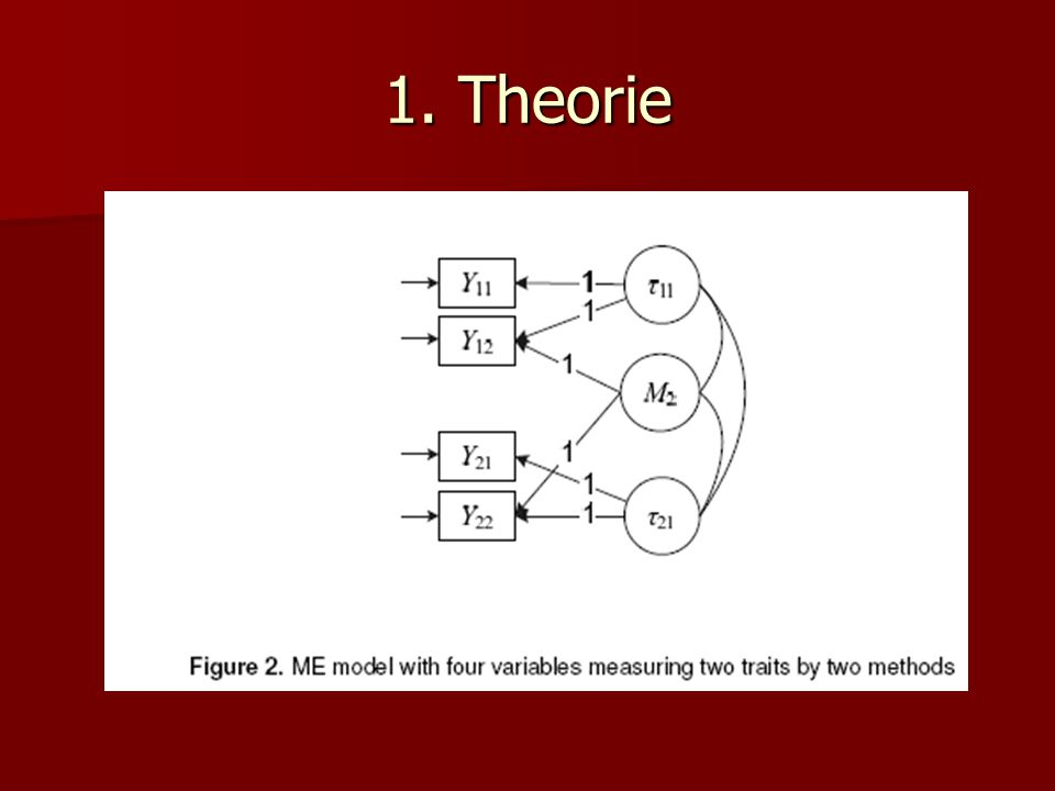 1. Theorie Y12 = τ 12 + ε 12 (Referenzmethode 1)