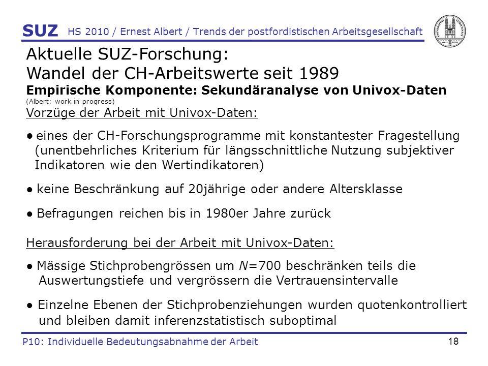 Aktuelle SUZ-Forschung: Wandel der CH-Arbeitswerte seit 1989
