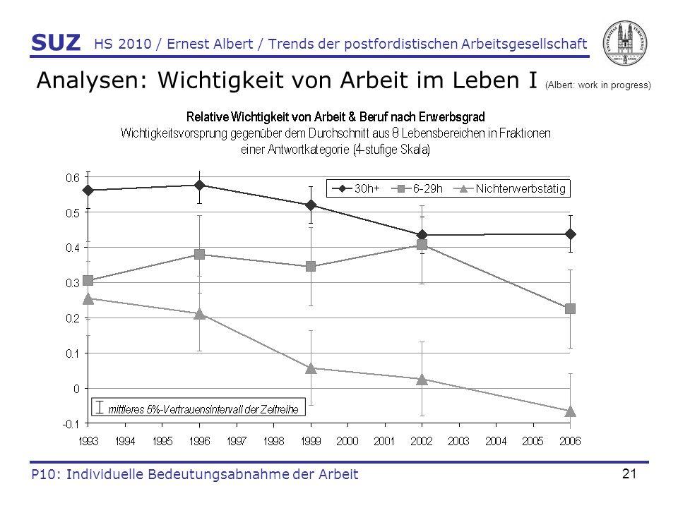 Analysen: Wichtigkeit von Arbeit im Leben I (Albert: work in progress)