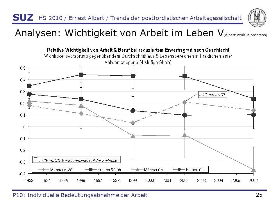 Analysen: Wichtigkeit von Arbeit im Leben V(Albert: work in progress)