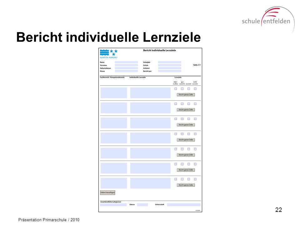 Bericht individuelle Lernziele