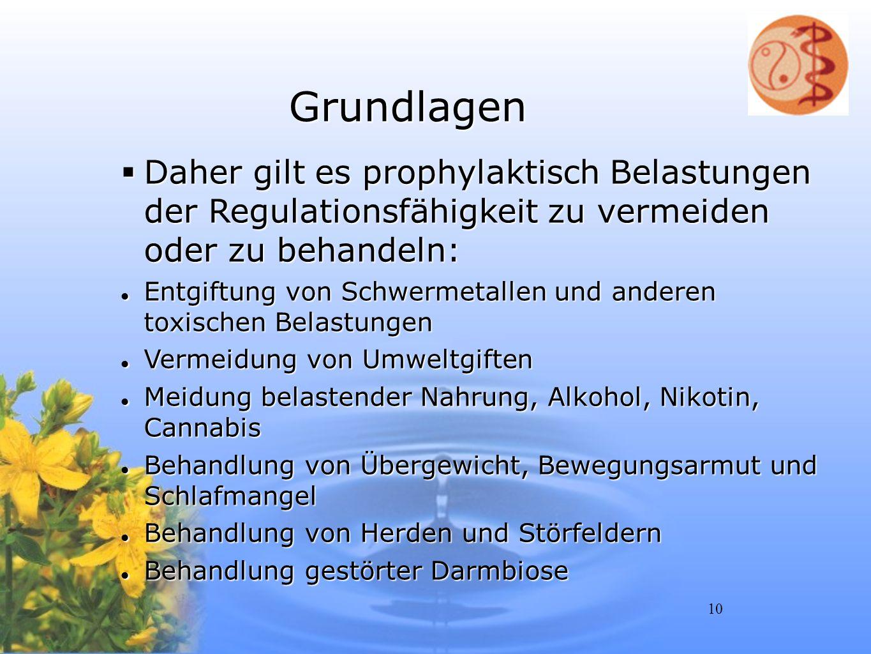Grundlagen Daher gilt es prophylaktisch Belastungen der Regulationsfähigkeit zu vermeiden oder zu behandeln: