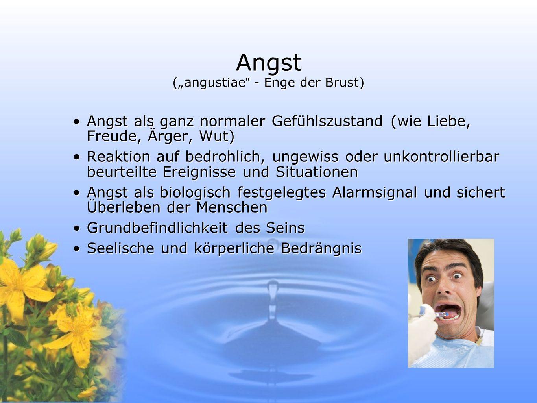 "Angst (""angustiae - Enge der Brust)"