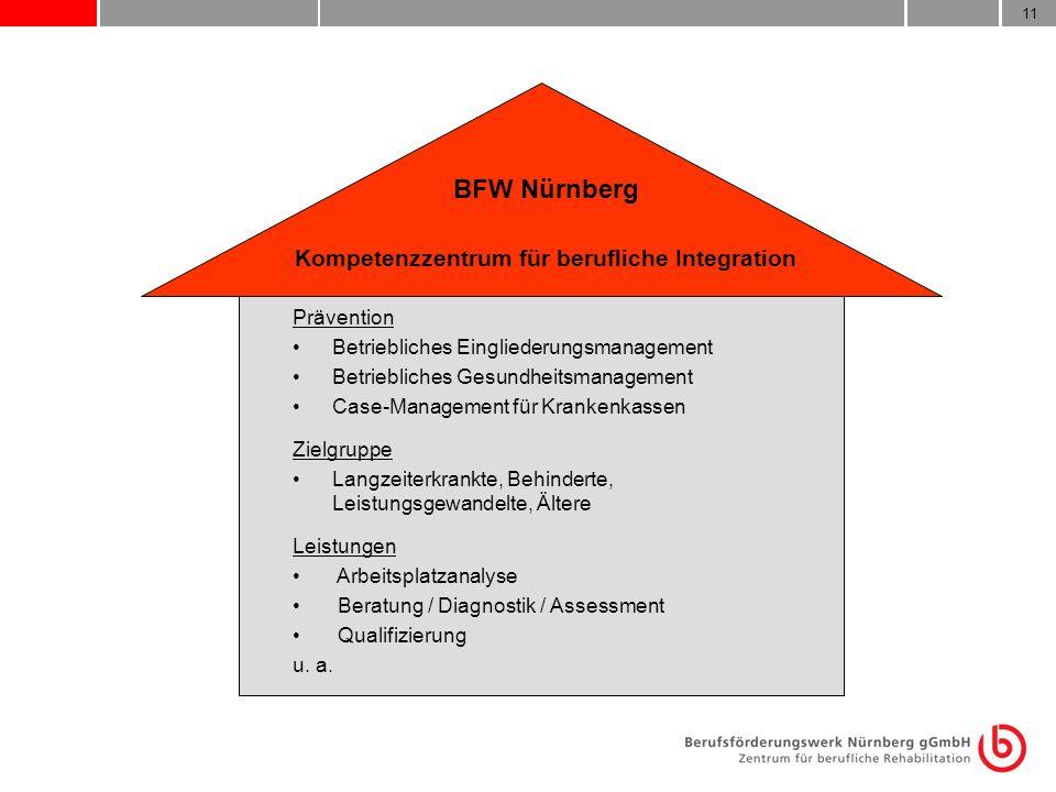 Kompetenzzentrum für berufliche Integration