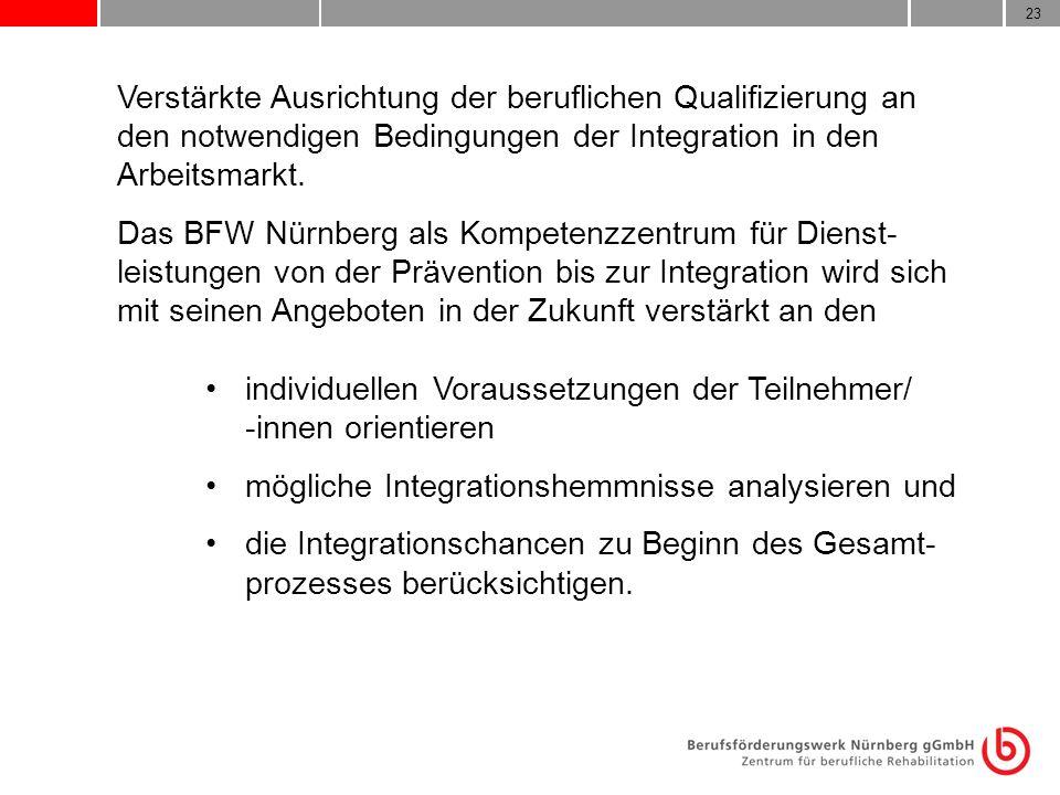 Verstärkte Ausrichtung der beruflichen Qualifizierung an den notwendigen Bedingungen der Integration in den Arbeitsmarkt.