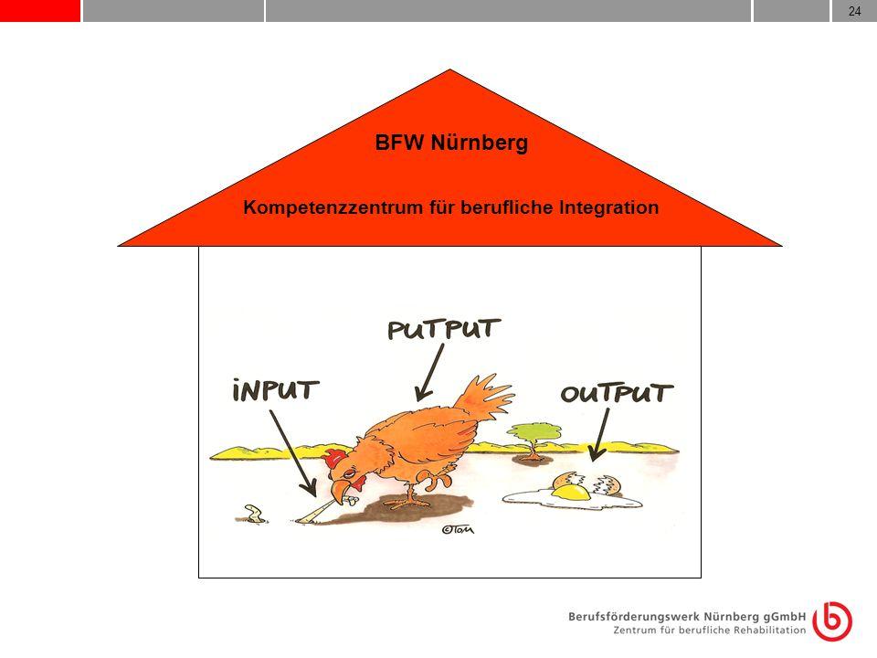 BFW Nürnberg Kompetenzzentrum für berufliche Integration