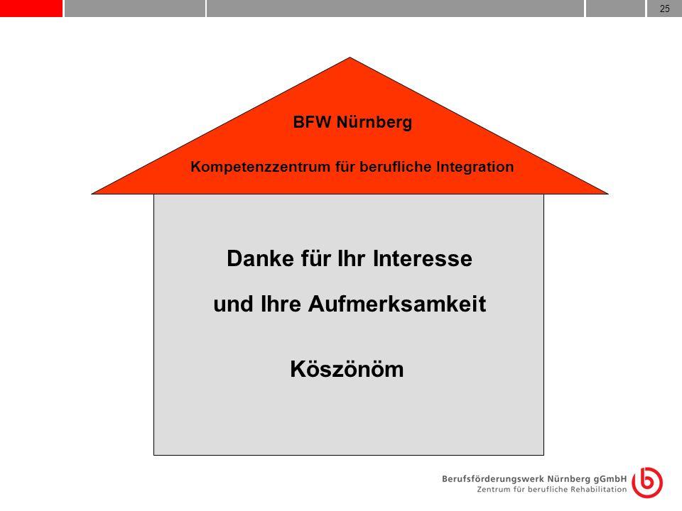 Kompetenzzentrum für berufliche Integration und Ihre Aufmerksamkeit