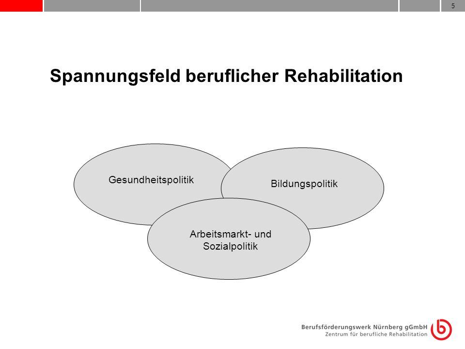 Spannungsfeld beruflicher Rehabilitation