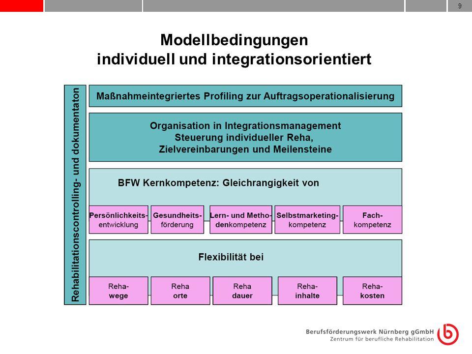 individuell und integrationsorientiert
