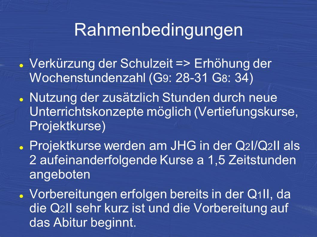 Rahmenbedingungen Verkürzung der Schulzeit => Erhöhung der Wochenstundenzahl (G9: 28-31 G8: 34)