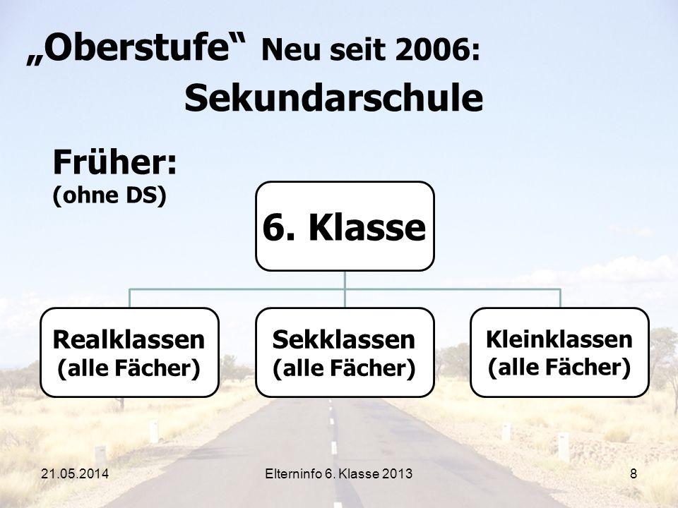 """Oberstufe Neu seit 2006: Früher: Sekundarschule Realklassen"