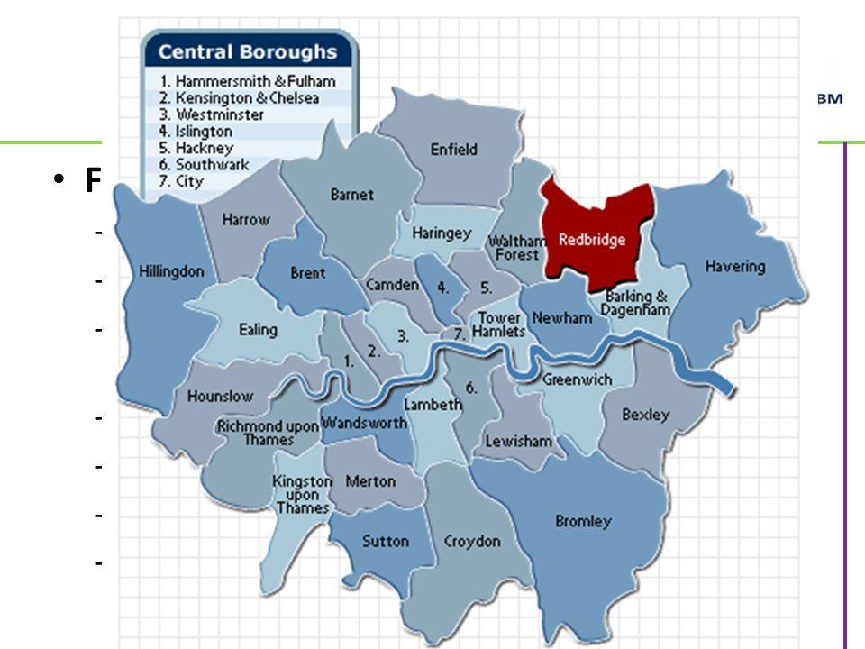 Aufenthalt in London Fakten zur Unterkunft